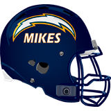 Carmichaels Mighty Mikes